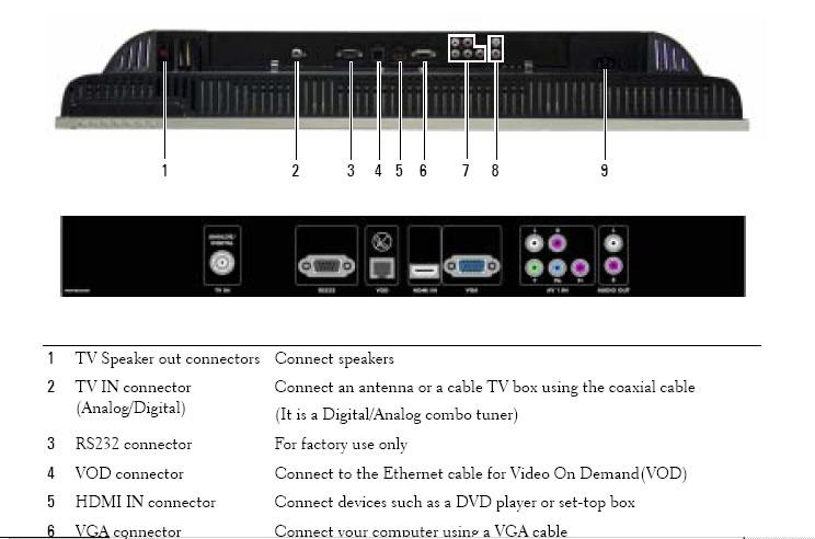 projector or plasma rh lyberty com manual tv sony bravia kdl 32ex525 sony bravia 32 inch lcd tv manual pdf