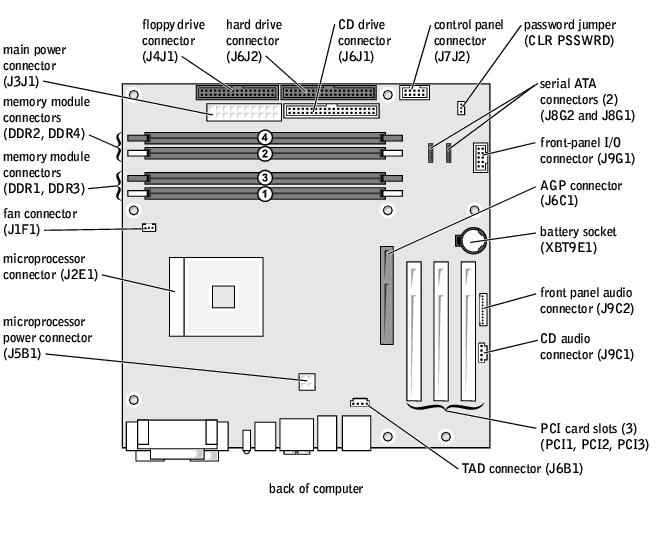 dell dimension 4600 display driver windows 7